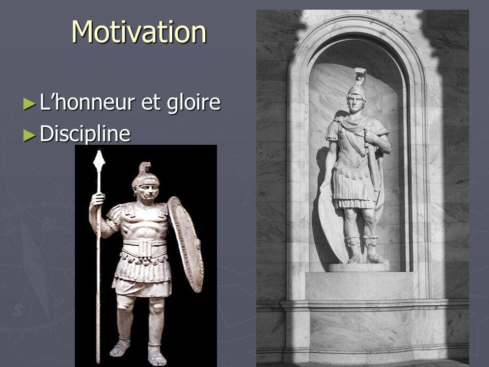 Motivation L'honneur et gloire Discipline