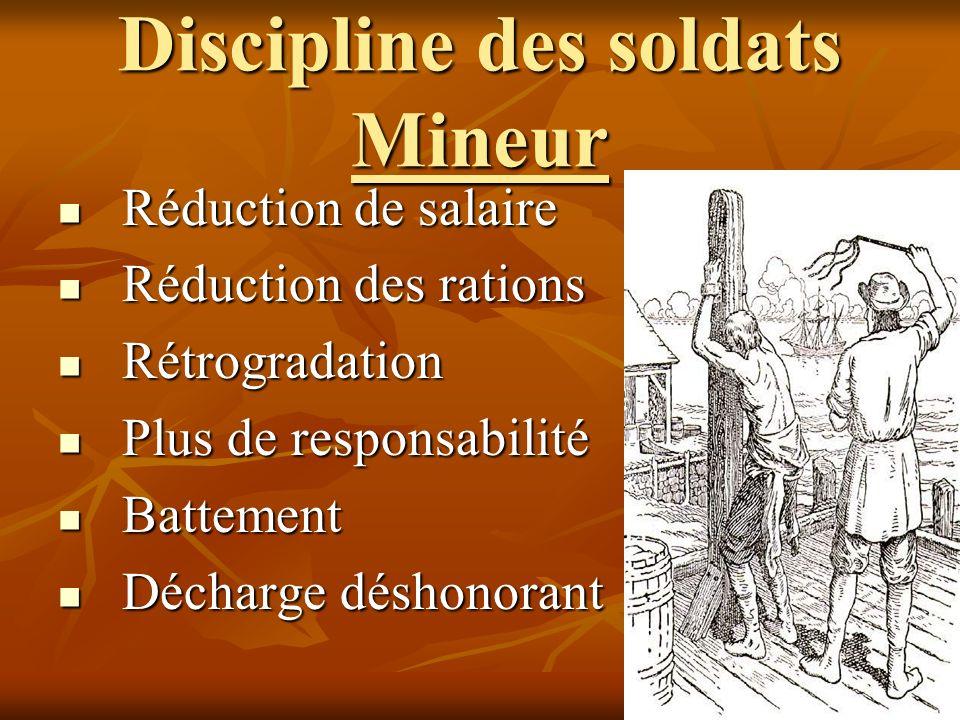 Discipline des soldats Mineur
