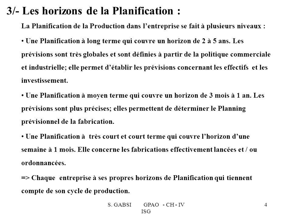 3/- Les horizons de la Planification :