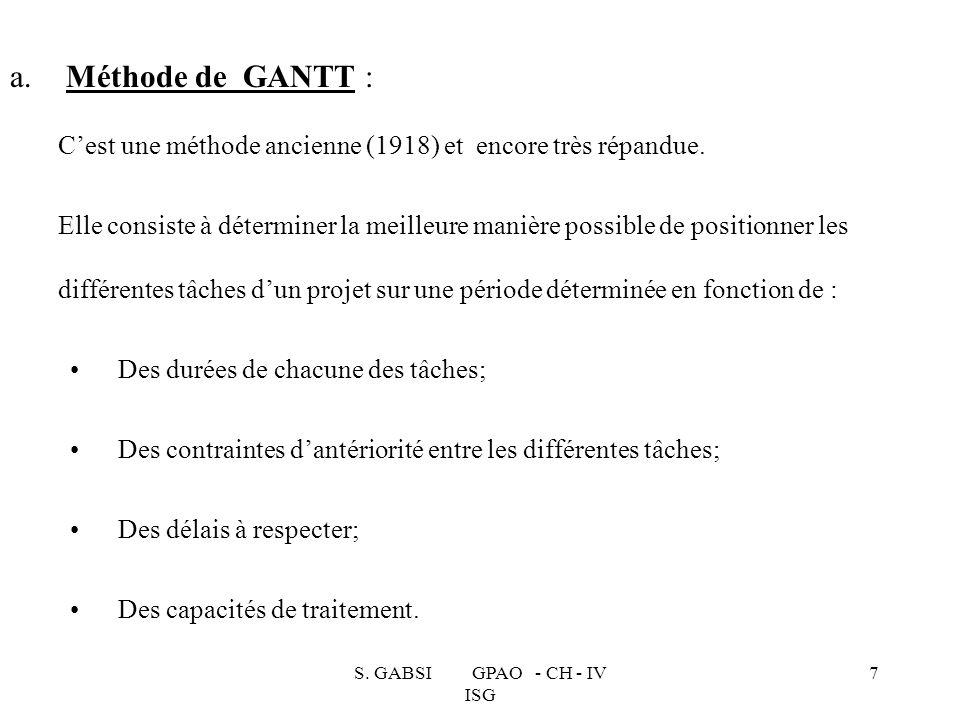 Méthode de GANTT : C'est une méthode ancienne (1918) et encore très répandue.