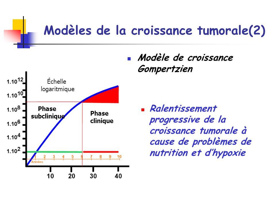 Modèles de la croissance tumorale(2)