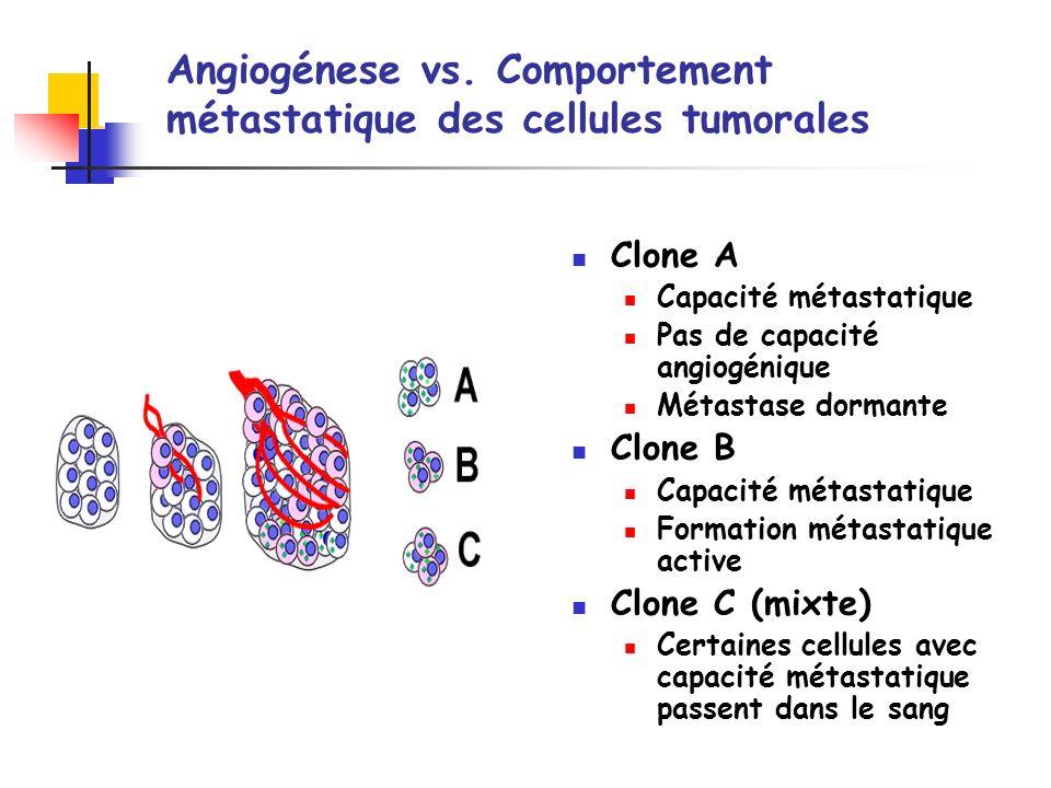 Angiogénese vs. Comportement métastatique des cellules tumorales