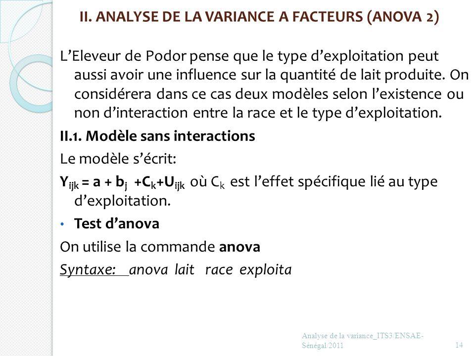 II. ANALYSE DE LA VARIANCE A FACTEURS (ANOVA 2)