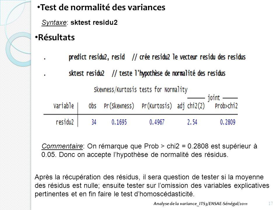 Test de normalité des variances