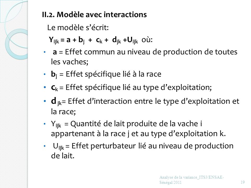 II.2. Modèle avec interactions