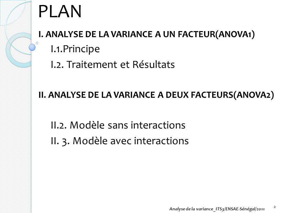 PLAN I.1.Principe I.2. Traitement et Résultats