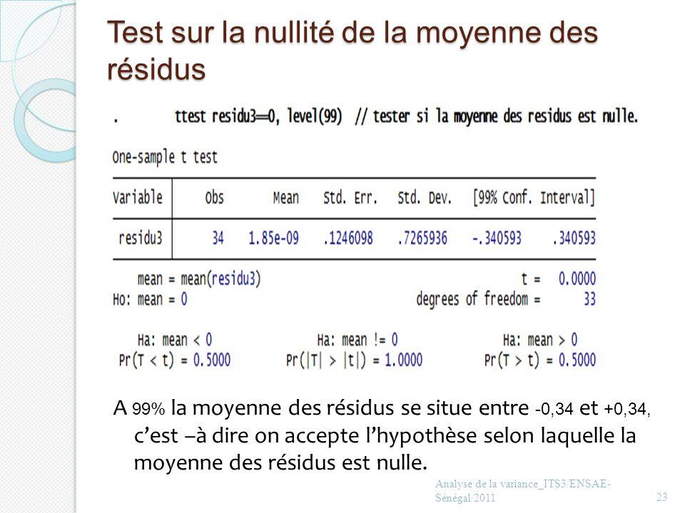 Test sur la nullité de la moyenne des résidus