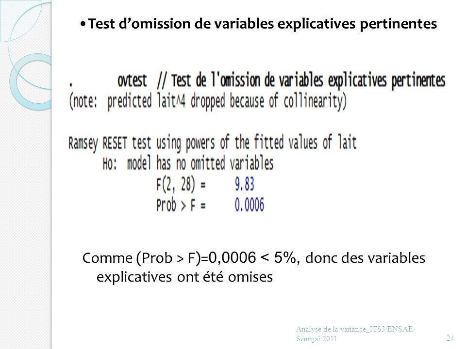 Test d'omission de variables explicatives pertinentes
