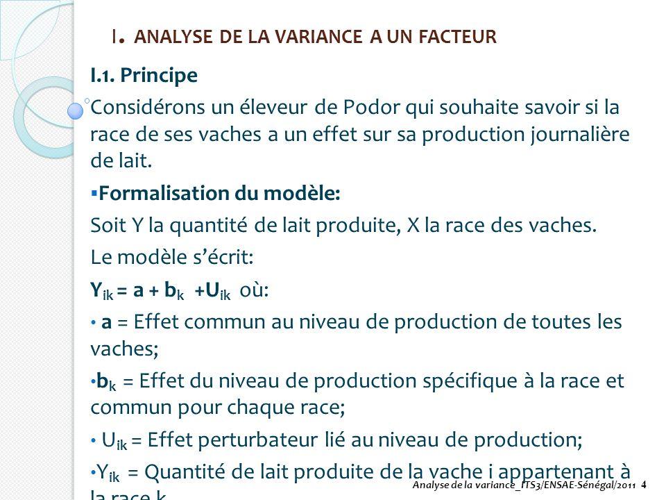 I. ANALYSE DE LA VARIANCE A UN FACTEUR