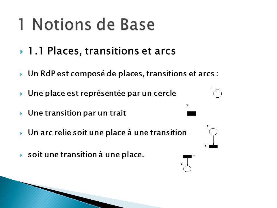 1 Notions de Base 1.1 Places, transitions et arcs