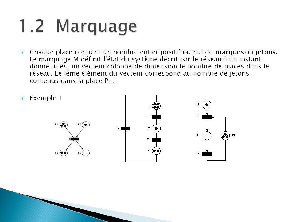 1.2 Marquage