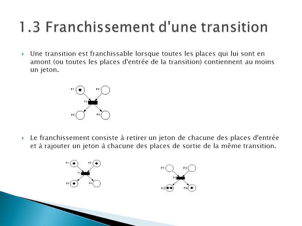 1.3 Franchissement d une transition
