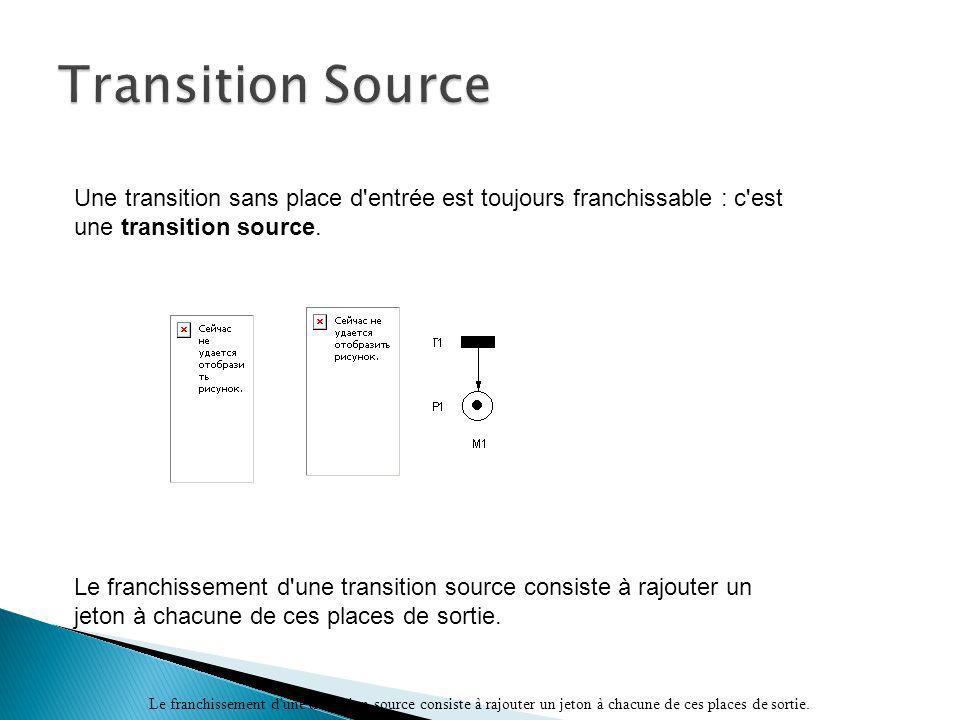 Transition Source Une transition sans place d entrée est toujours franchissable : c est une transition source.
