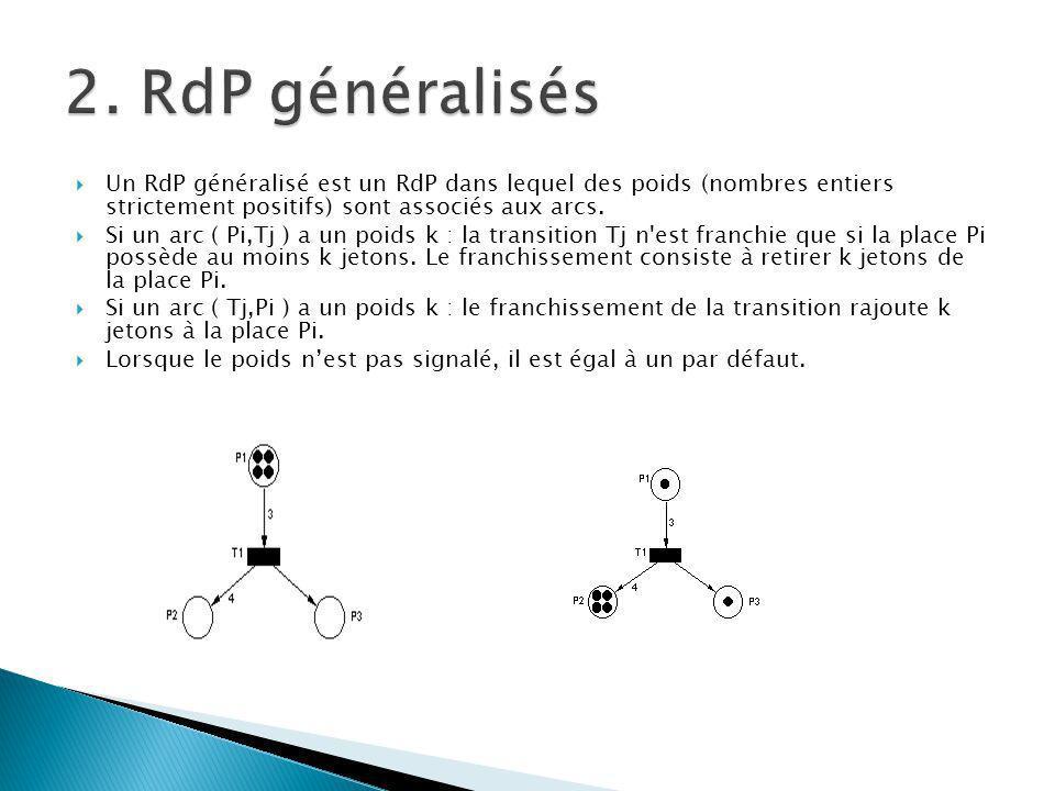 2. RdP généralisés Un RdP généralisé est un RdP dans lequel des poids (nombres entiers strictement positifs) sont associés aux arcs.