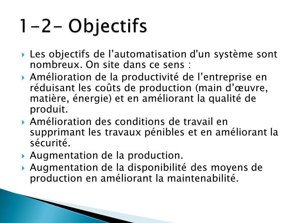 1-2- Objectifs Les objectifs de l'automatisation d un système sont nombreux. On site dans ce sens :