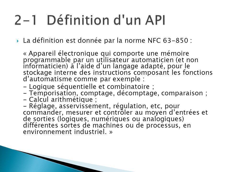 2-1 Définition d un API