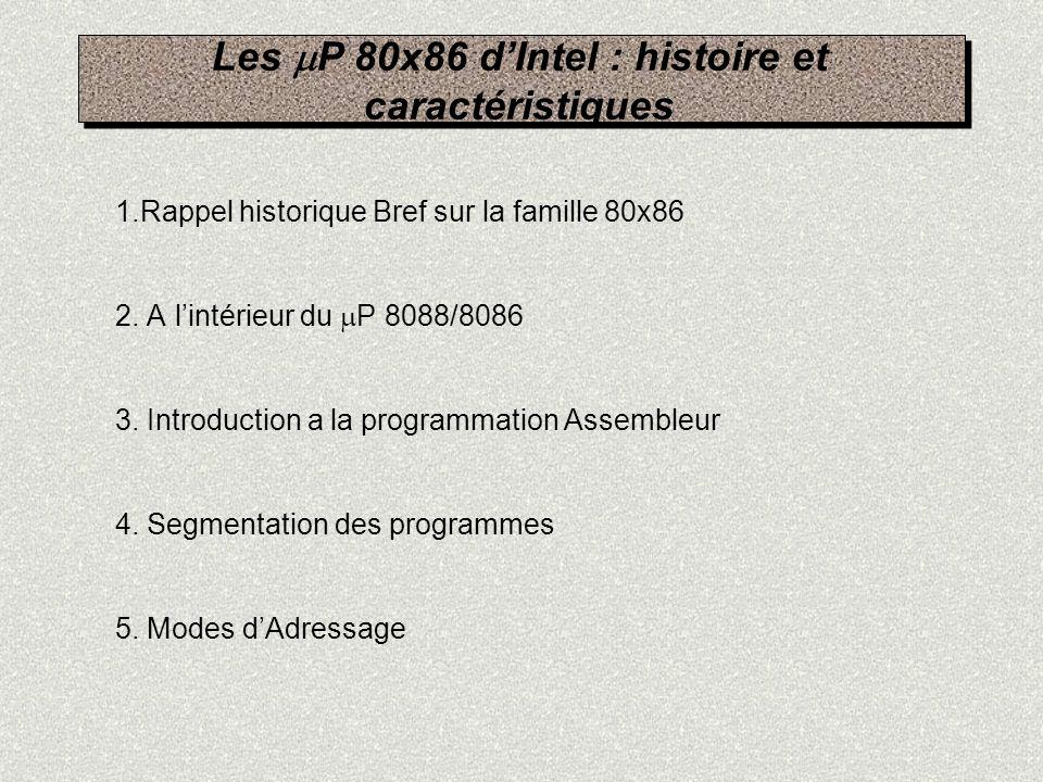 Les mP 80x86 d'Intel : histoire et caractéristiques