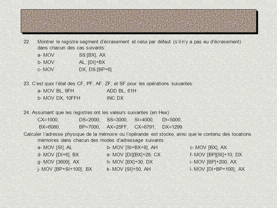 24. Assumant que les registres ont les valeurs suivantes (en Hex):