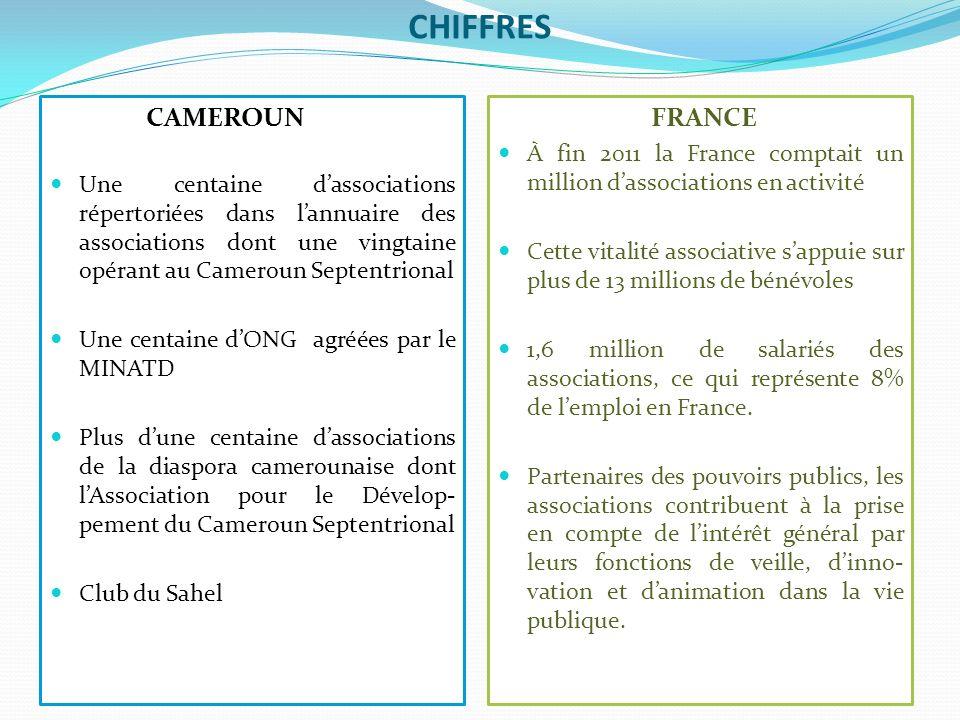 CHIFFRES CAMEROUN. Une centaine d'associations répertoriées dans l'annuaire des associations dont une vingtaine opérant au Cameroun Septentrional.