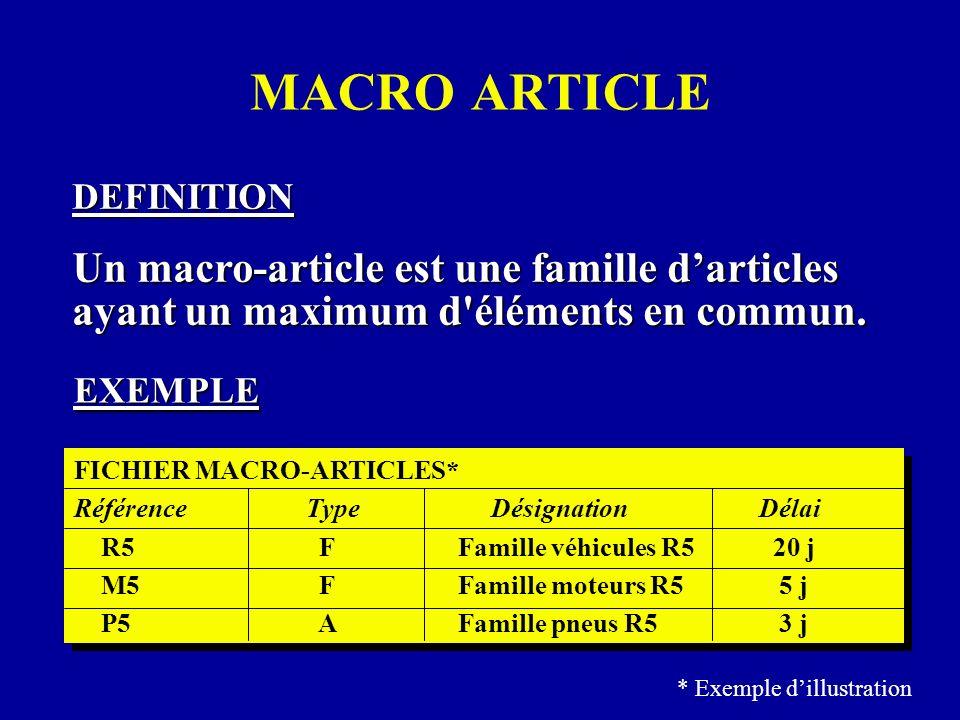 MACRO ARTICLE DEFINITION. Un macro-article est une famille d'articles ayant un maximum d éléments en commun.