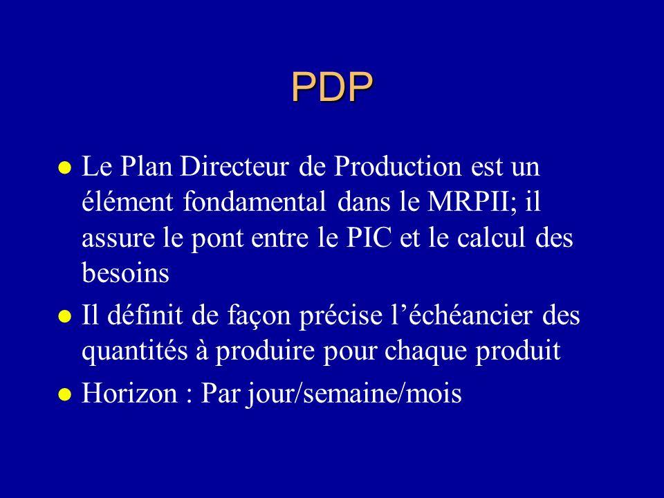 PDP Le Plan Directeur de Production est un élément fondamental dans le MRPII; il assure le pont entre le PIC et le calcul des besoins.