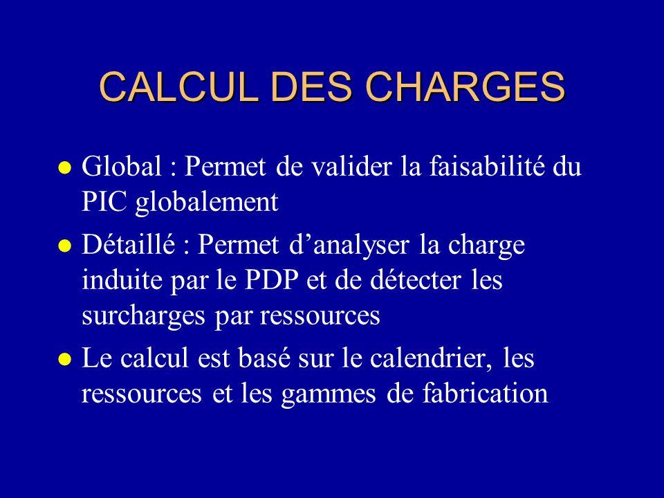 CALCUL DES CHARGES Global : Permet de valider la faisabilité du PIC globalement.