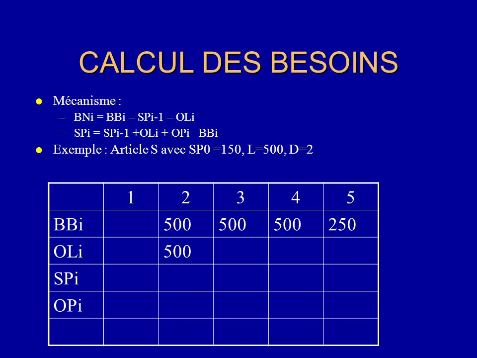 CALCUL DES BESOINS 1 2 3 4 5 BBi 500 250 OLi SPi OPi Mécanisme :