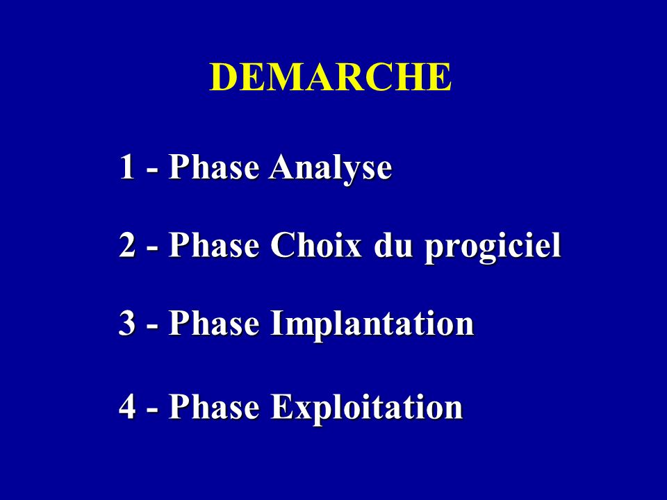 DEMARCHE 1 - Phase Analyse 2 - Phase Choix du progiciel