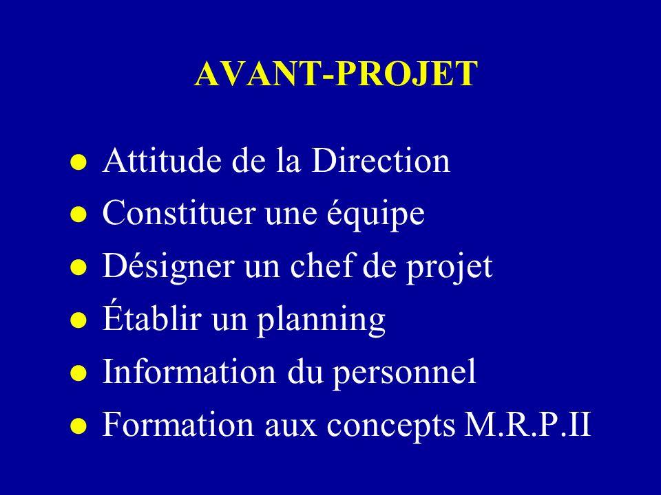 AVANT-PROJET Attitude de la Direction. Constituer une équipe. Désigner un chef de projet. Établir un planning.