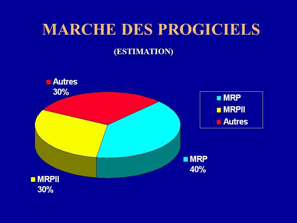 MARCHE DES PROGICIELS (ESTIMATION)