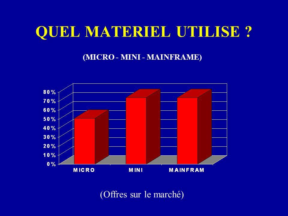 QUEL MATERIEL UTILISE (Offres sur le marché)