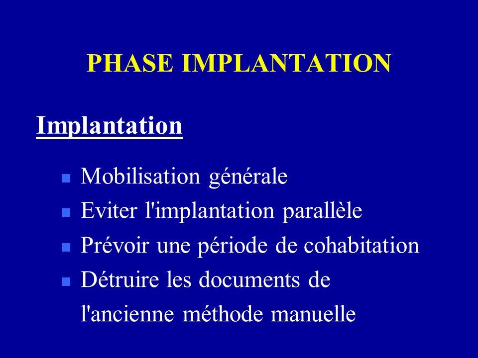PHASE IMPLANTATION Implantation Mobilisation générale