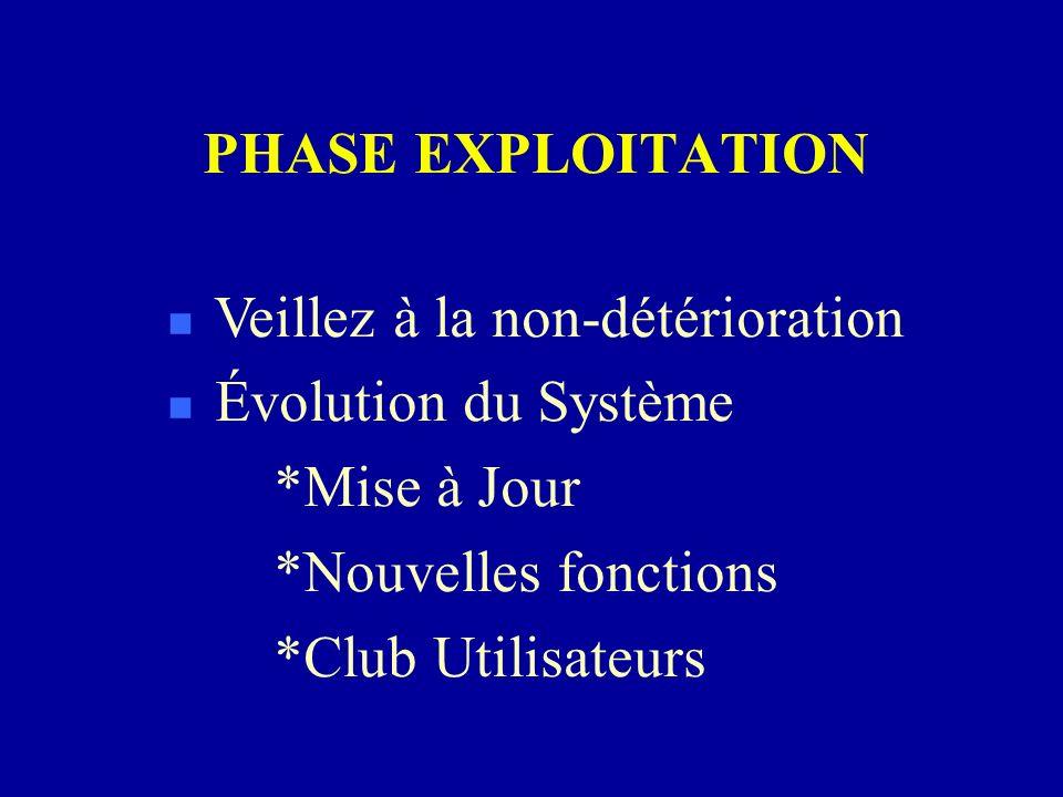 PHASE EXPLOITATION Veillez à la non-détérioration. Évolution du Système. *Mise à Jour. *Nouvelles fonctions.