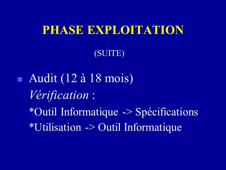 *Outil Informatique -> Spécifications