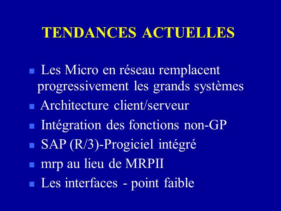 TENDANCES ACTUELLES Les Micro en réseau remplacent progressivement les grands systèmes. Architecture client/serveur.