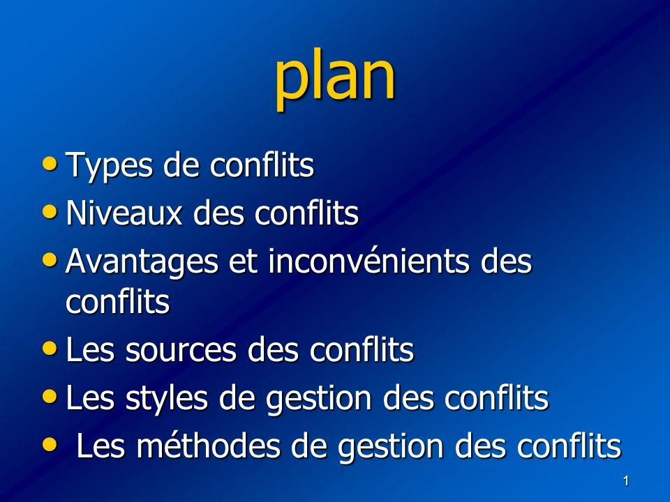 plan Types de conflits Niveaux des conflits