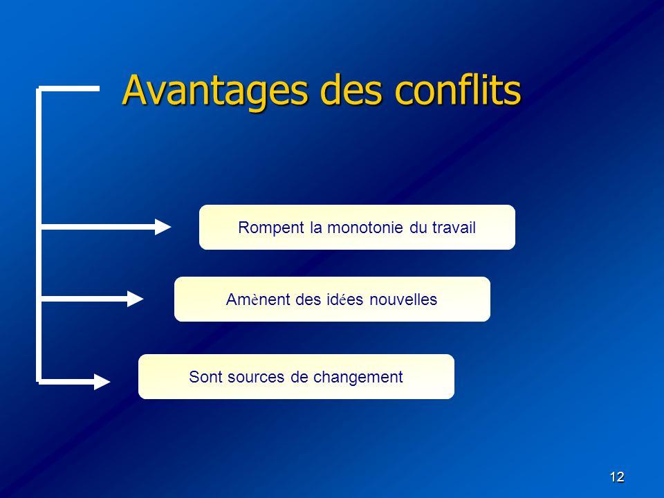 Avantages des conflits