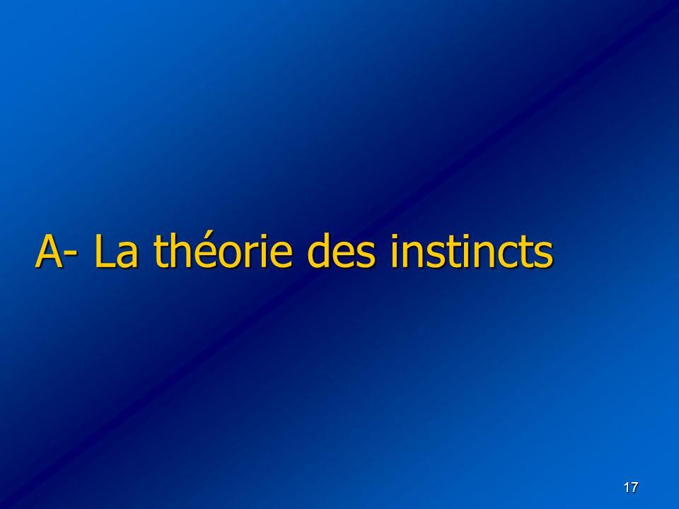 A- La théorie des instincts