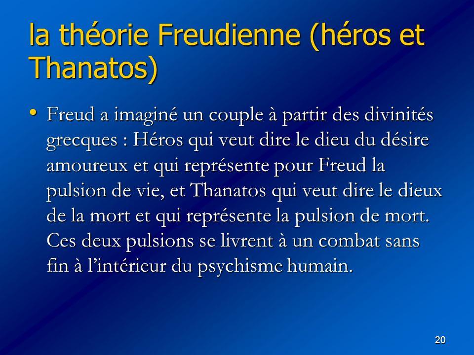 la théorie Freudienne (héros et Thanatos)