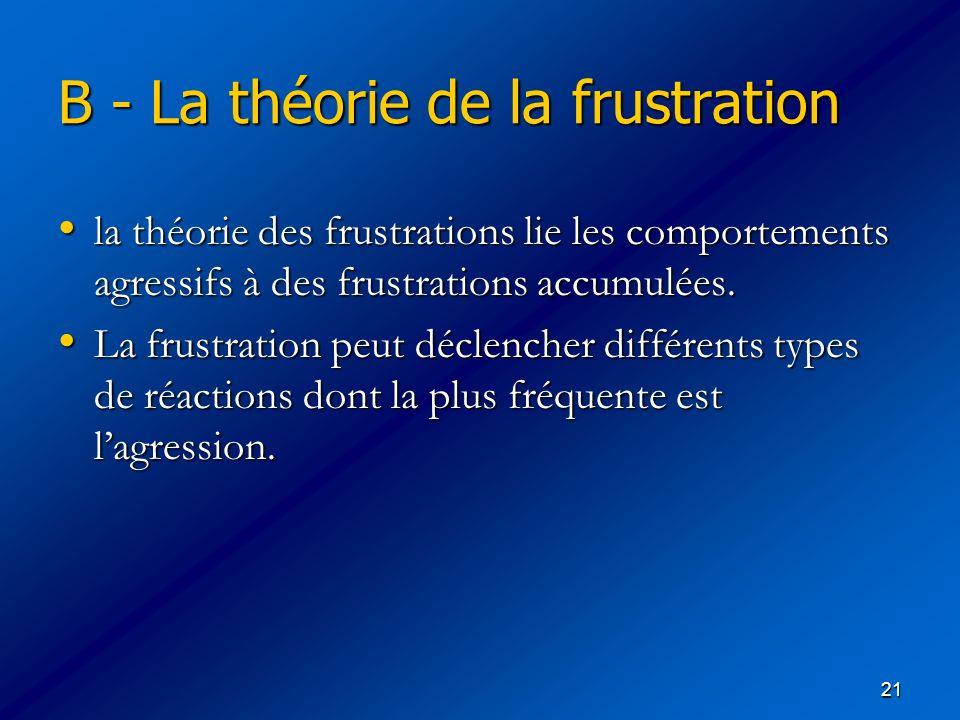 B - La théorie de la frustration