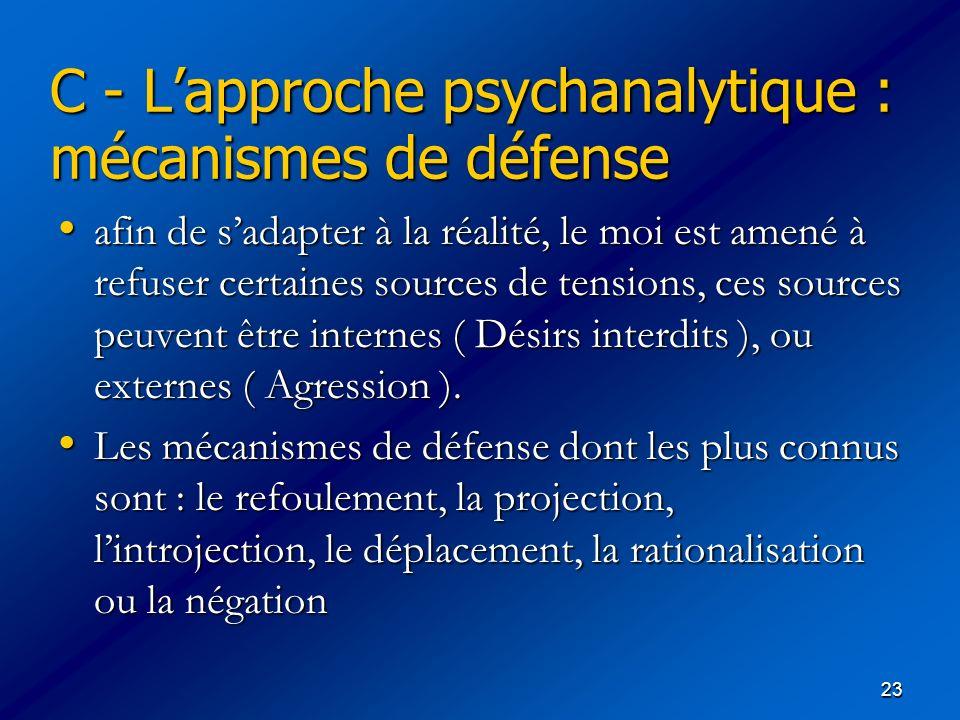 C - L'approche psychanalytique : mécanismes de défense