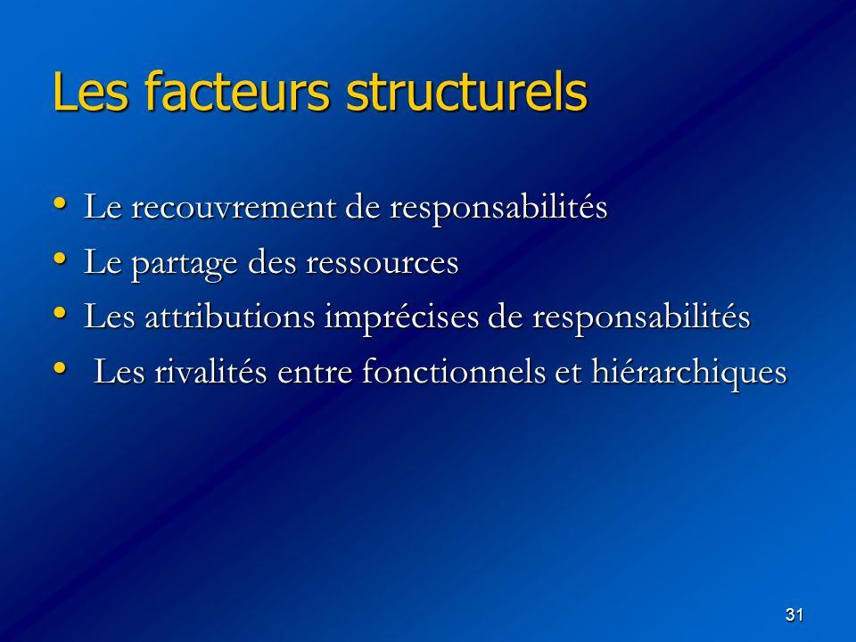 Les facteurs structurels