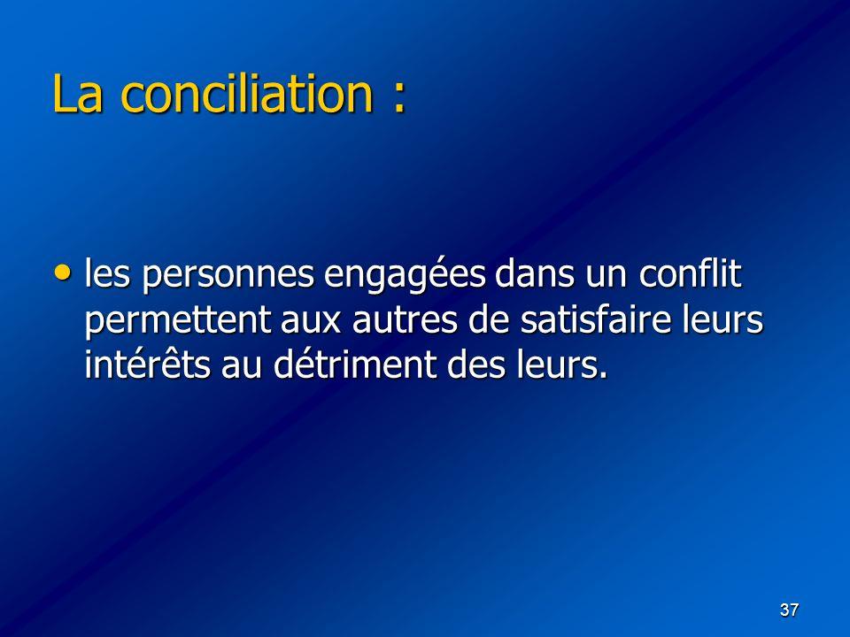 La conciliation : les personnes engagées dans un conflit permettent aux autres de satisfaire leurs intérêts au détriment des leurs.
