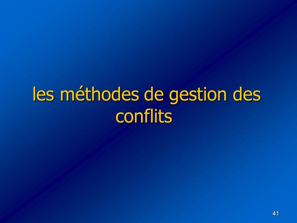 les méthodes de gestion des conflits