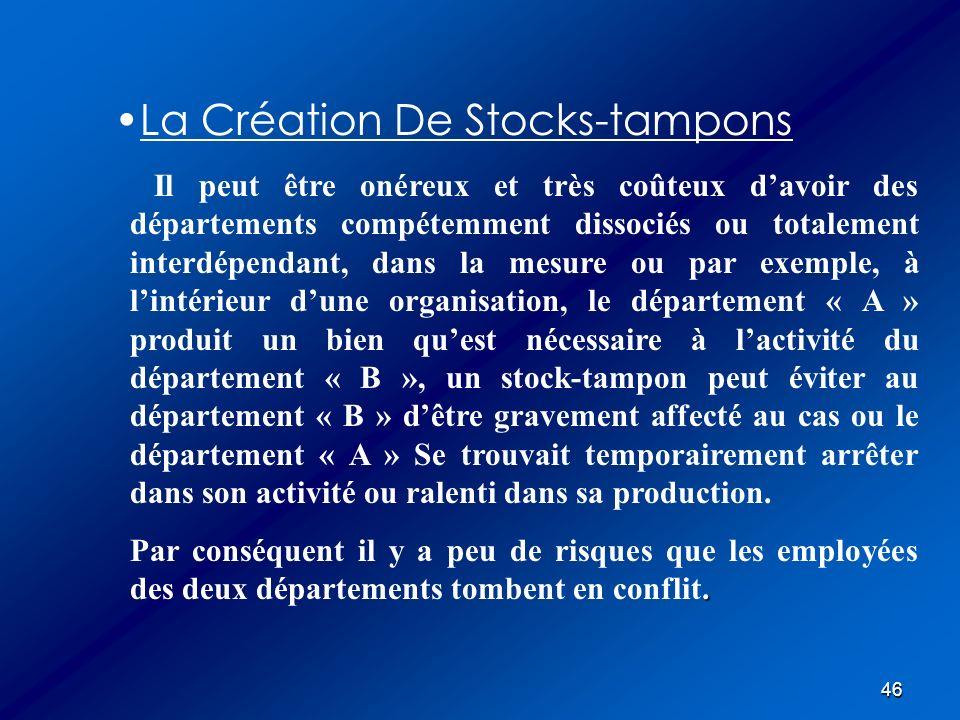 La Création De Stocks-tampons