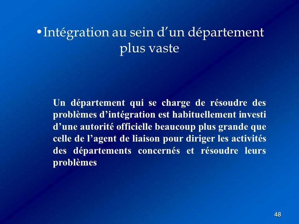 Intégration au sein d'un département plus vaste
