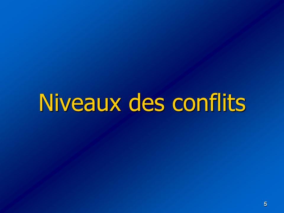 Niveaux des conflits