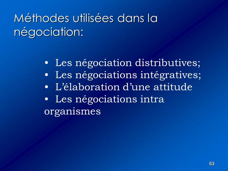 Méthodes utilisées dans la négociation: