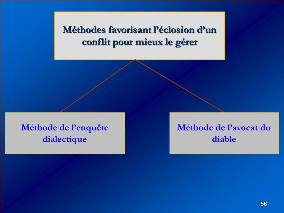 Méthodes favorisant l'éclosion d'un conflit pour mieux le gérer