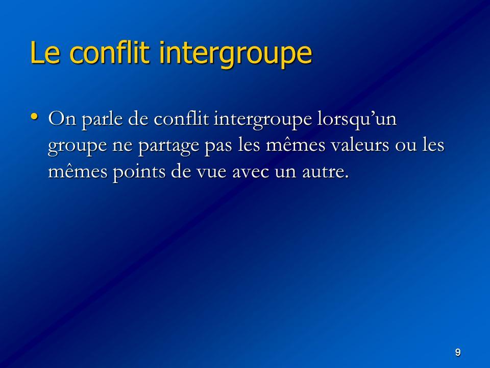 Le conflit intergroupe